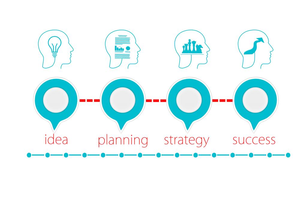 Бизнес идея - план